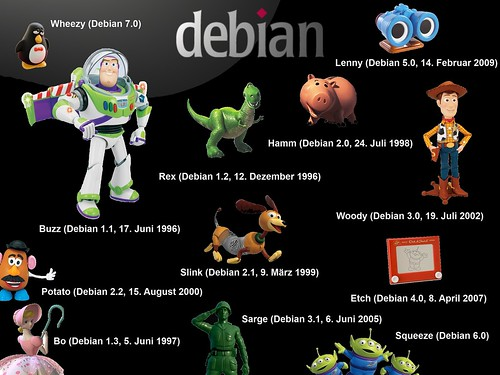 debian wallpaper. Debian - Wallpaper by voku1987