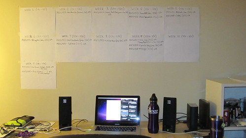 Wall of Assignments - 5th Quarter