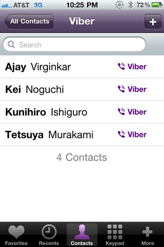 Only three contacts with Viber