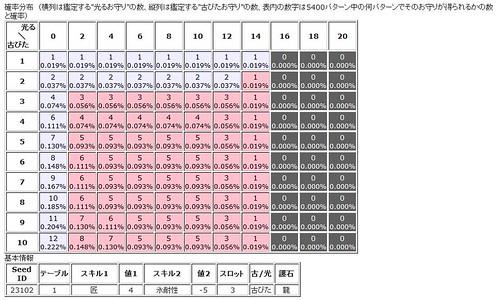 MHP3_oma03