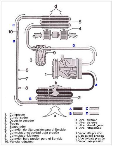 funcion componente transmision manual: