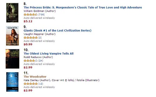 Three places away from overtaking the Princess Bride!  INCONCEIVABLE!