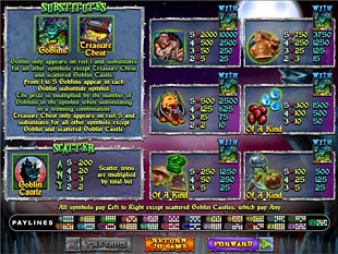 free Goblin's Treasure slot mini symbol