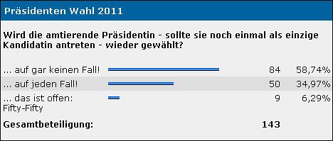 DWZRV-Umfrage-Existenz