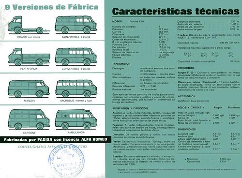 EBRO F 100 I