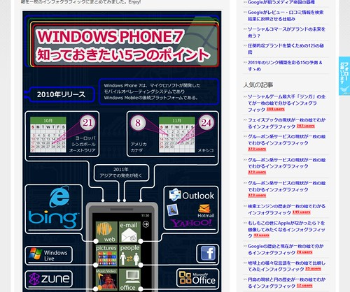 http://www.seojapan.com/blog/windows-phone-7