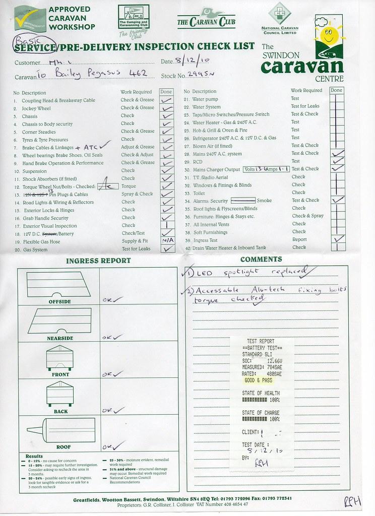 Caravan Service Report 08-12-2010