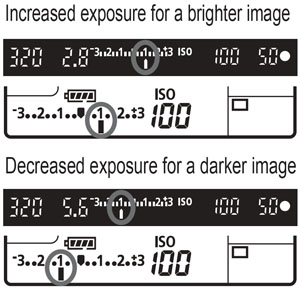 12-18-exposure_compensatio