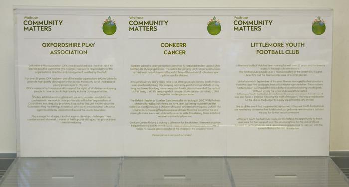 December Waitrose Community Matters