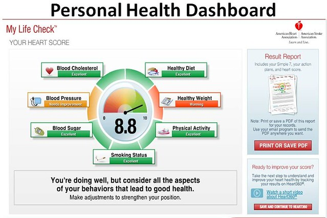 Personal_Health_Dashboard_1