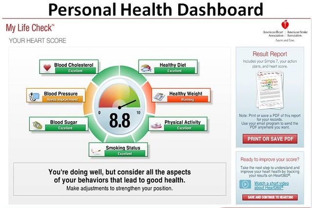 Personal_Health_Dashboard_1