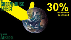 04suGreenhouseEffect2010w (GeoJuice) Tags: widescreen atmosphere geography stratosphere globalwarming methane troposphere 16x9 carbondioxide nitrousoxide greenhouseeffect albedo earthe greenhousegases chlorofluorocarbons naturalprocesses humanactivities geojuice globalsurfacetemperature heatbudget