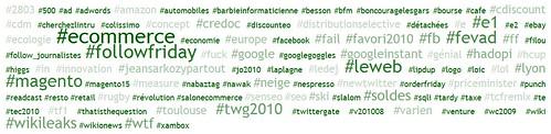Hash cloud 2010: picture hash cloud 2010 by danielbroche