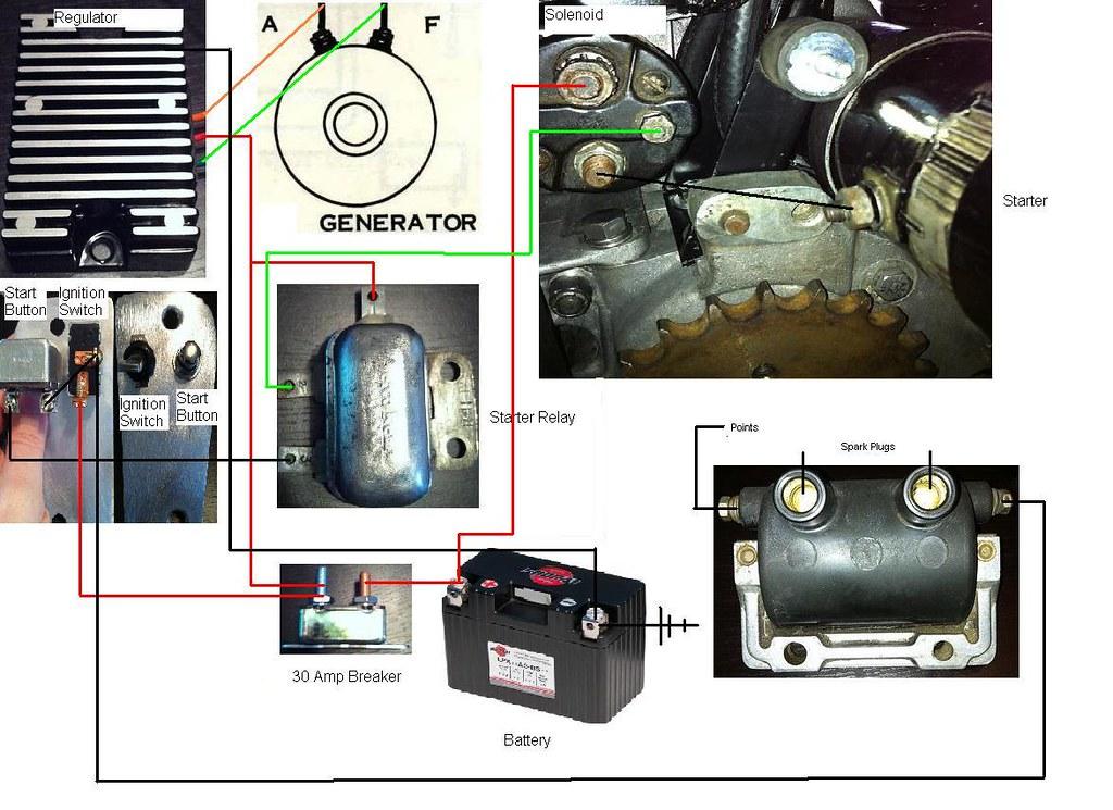 E Da B on 2006 Harley Sportster Wiring Diagram