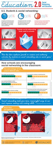 infographics: Education 2.0 and Social Networking