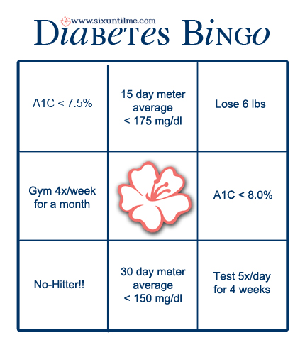 Diabetes bingo.  Have at it, Google.