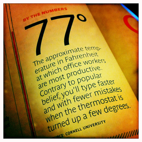Temperature for Productivity