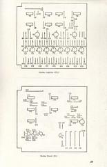 DT105S -- Dokumentace -- Strana 29