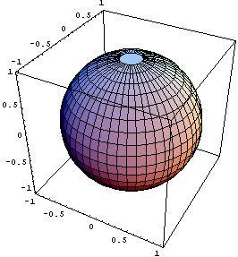 Esfera unidad (maciza)