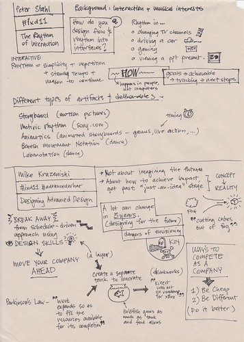 Interaction11 sketchnotes