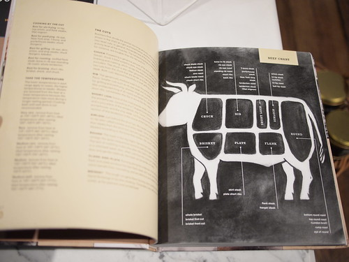 cow butchery diagram in The Cook and The Butcher
