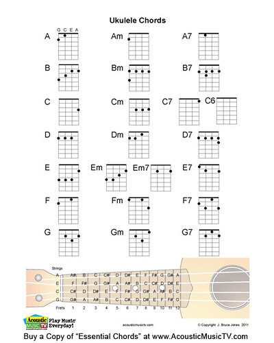 Essential Chords Ukulele Chords A Photo On Flickriver