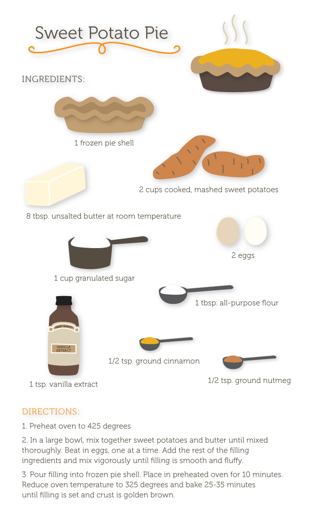 SweetPotatoPie_Recipe_web - jpg