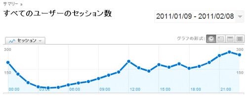 2011-02-09_1743