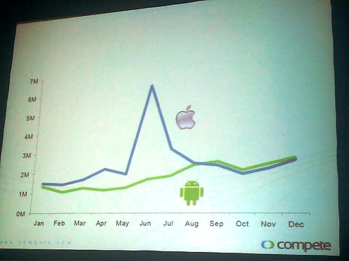 SMX West 2011: Mobile Apps Session