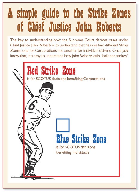 Strike Zones of John Roberts