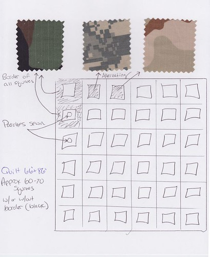 military memory quilt, custom memory quilt, army quilt, mamaka mills 4