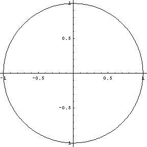 ¿Cuál es el volumen de la bola unidad de dimensión N?