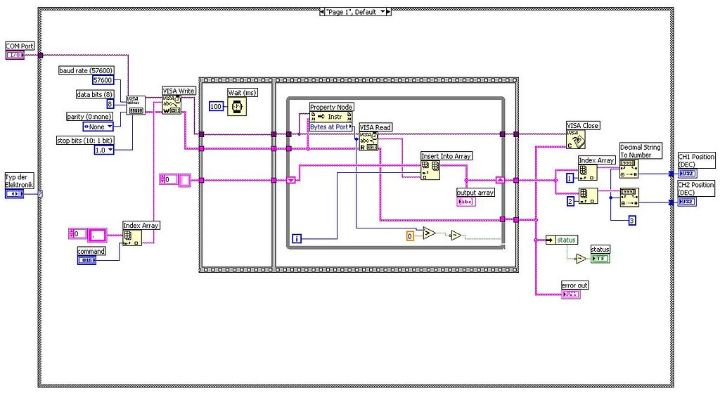 How do i use the arduino interface for labview to control a.