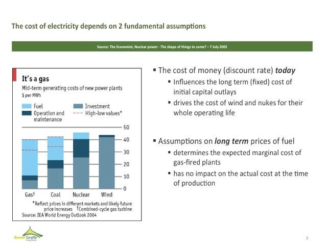 European Tribune - Financing European energy infrastructure