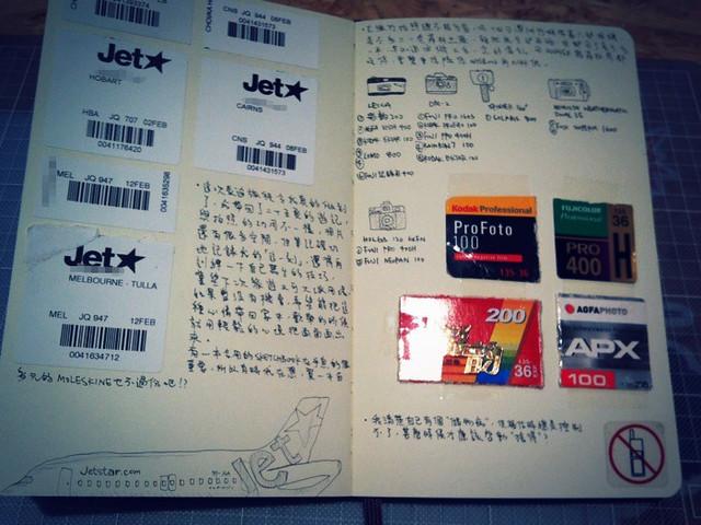 My Australia travel notes.