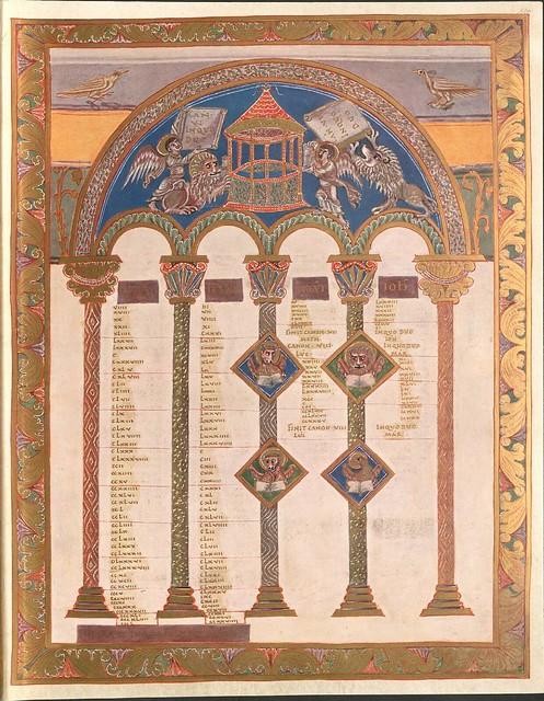 Evangeliar (Codex Aureus) - BSB Clm 14000 i