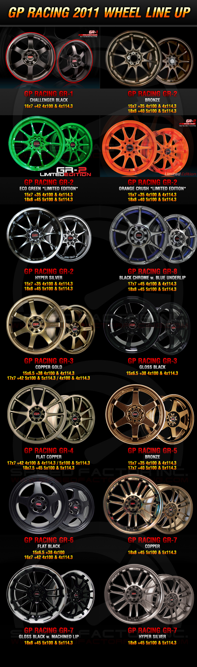 GP Racing Wheels