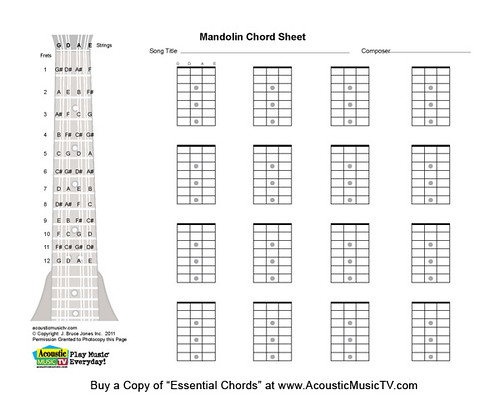 Mandolin 3 finger mandolin chords : Mandolin : mandolin chords and scales Mandolin Chords And Scales ...
