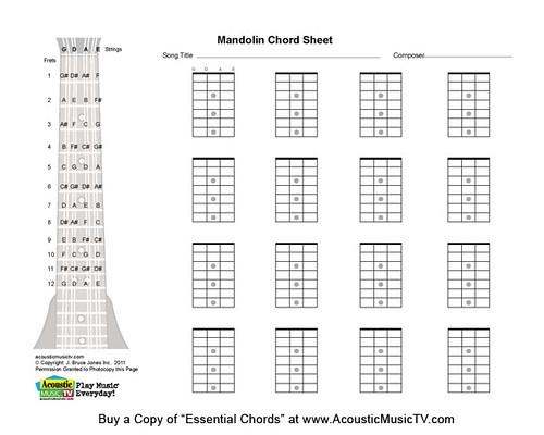 Mandolin 3 finger mandolin chords : Mandolin : mandolin chords and scales Mandolin Chords And Scales ...