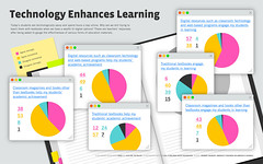infographics: Technology Enhances Learning