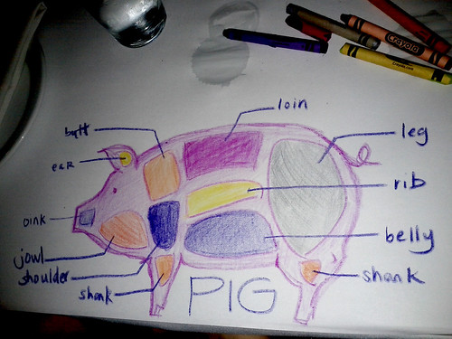 pigtable