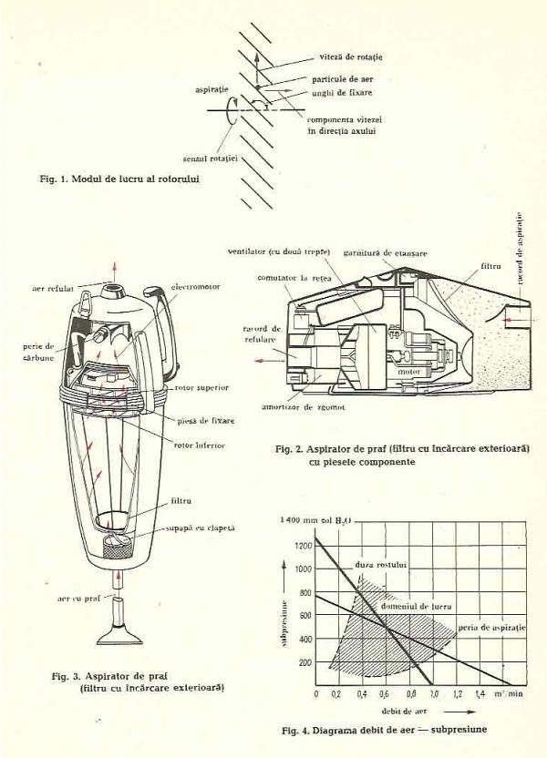 aspiratoare