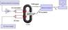 Ferromagnetic sensor