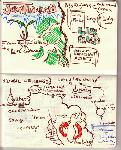 Part 1: Sketchnotes of John Thackara 4/21/11