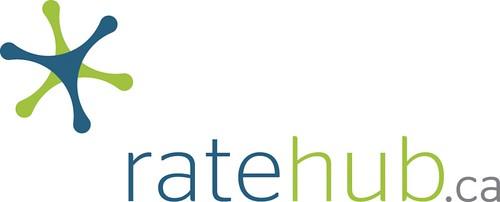 RateHub logo