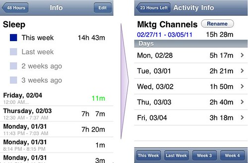 168_hours_activity_screen_progression
