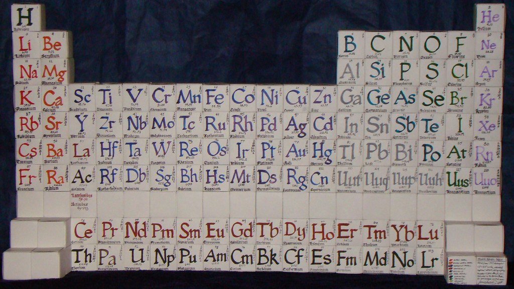 Origami Periodic Table
