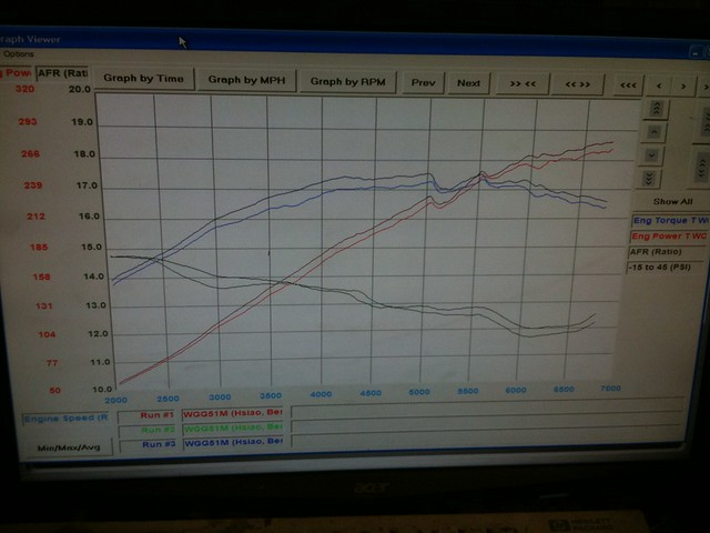 Supercharged S52 M Coupe Dyno Sheet