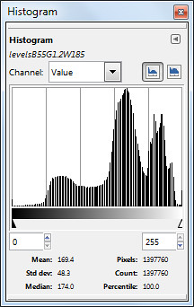 The histogram is now spread across the entire range of brightness.