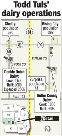 Butler County Dairy Map